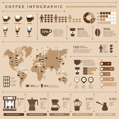 Coffee infographic. Worldwide statistics of coffee production and distribution hot drinks black grains espresso vector design template. Illustration of espresso coffee production, statistic graph