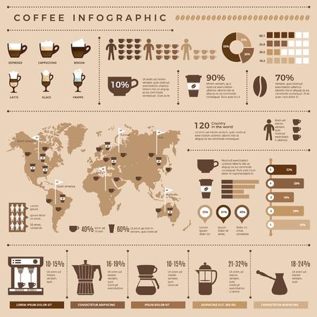Infographie du café. Statistiques mondiales de la production et de la distribution de café modèle de conception de vecteur d'expresso de grains noirs de boissons chaudes. Illustration de la production de café expresso, graphique statistique