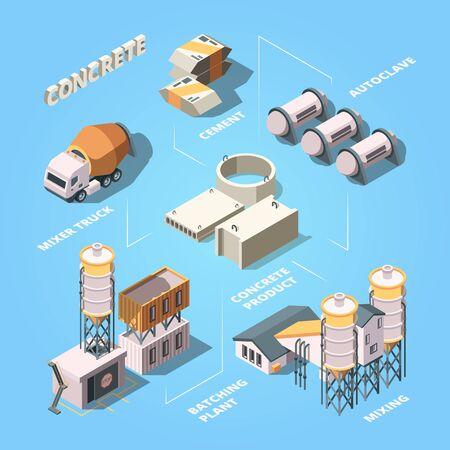 Cement factory. Stage of concrete production production manufactory equipment for work mixer vector isometric composition. Manufacturing mixer equipment, mix concrete and autoclave illustration