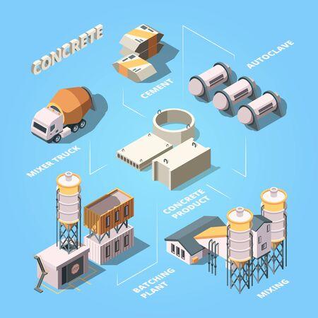 Usine de ciment. Étape de l'équipement d'usine de production de production de béton pour la composition isométrique du vecteur de mélangeur de travail. Équipement de mélangeur de fabrication, illustration de mélange de béton et d'autoclave