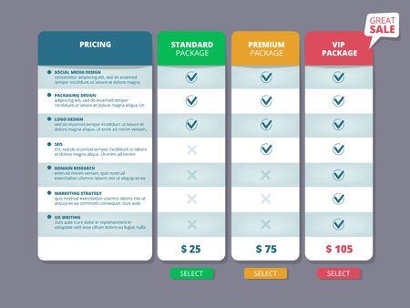Plans tarifaires. Le modèle d'interface utilisateur Web propose un vecteur de comparaison de service de remise de prix de sélection de graphiques à colonnes. Plan tarifaire d'illustration, table web modèle Vecteurs