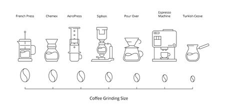 Coffee brewing. Hot drinks pictogram pouring method for cold coffee vector icon infographic. Turkish and cappuccino, caffeine and french illustration