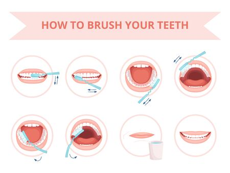Brushing teeth. Kids hygiene tooth brushing healthcare daily routine wash dental protection vector cartoon set. Brush tooth, medical toothbrush, dental clean illustration Ilustración de vector