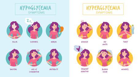 Hypoglycemia symptoms. Hyperglycemia illnesses medical infographics woman diabetes vector pictures. Hypoglycemia symptom, care diabetic symptom illustration