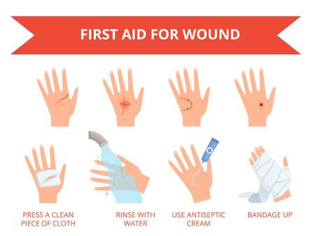 Wound skin treatment. First emergency help for human hand trauma injuries dressing bandage bleeding rescue vector set. Injury trauma, injured skin, accident body hurt illustration 写真素材 - 143438704