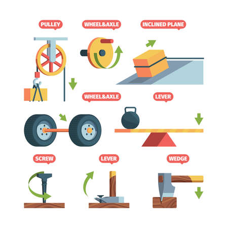 Simple machines. Physics science systems mechanical formula pull machines garish vector isometric set. Science physics engineering, wedge and pulley power illustration
