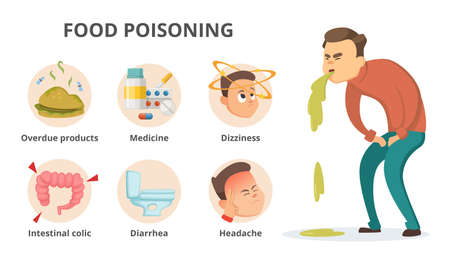 Different symptoms of food poisoning. Infographic pictures with place for your text. Stomach and vomiting, diarrhea and fever, vector illustration