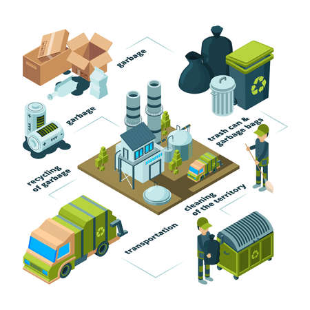 Waste recycling infographic. Garbage trash removal disposal cleaning processes vector collection. Illustration of garbage and waste recycling