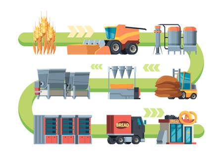 Bread production. Wheat field harvesting farming industry rural processes tasty bakery workshop garish vector illustrations Stock Illustratie