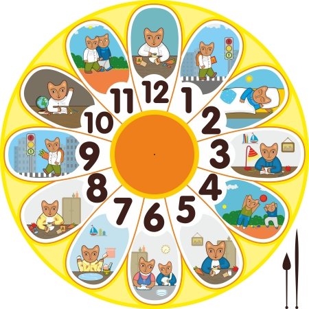 Dial with history little a kitten Vector