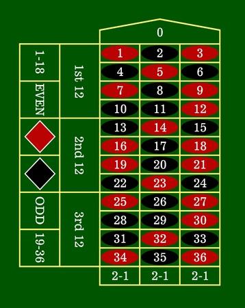 ruleta de casino: Ilustraci�n vectorial de mesa de la ruleta del casino