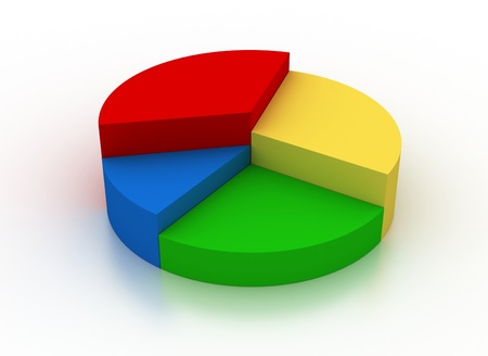3D render of colored pie chart