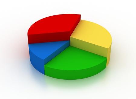 graficas de pastel: Render 3D de color gráfico