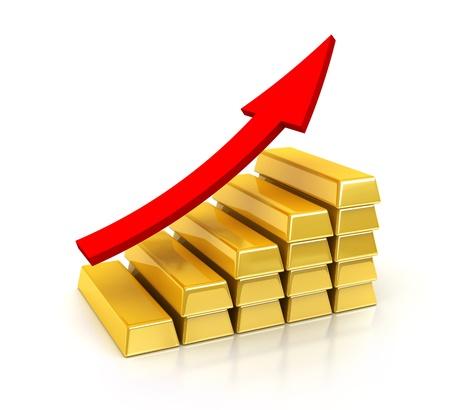 3d render of gold bullions chart on white background photo