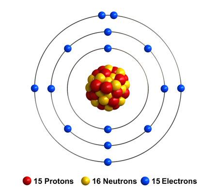 atomo: 3d rinden de la estructura del átomo de fósforo aislados sobre el fondo blanco Los protones se representan como esferas de color rojo, amarillo neutrones como esferas, electrones como esferas azules