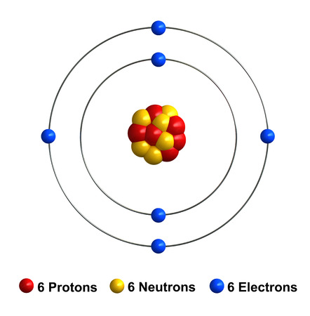 3d render of atom structure of carbon isolated over white background Protons are represented as red spheres, neutron as yellow spheres, electrons as blue spheres