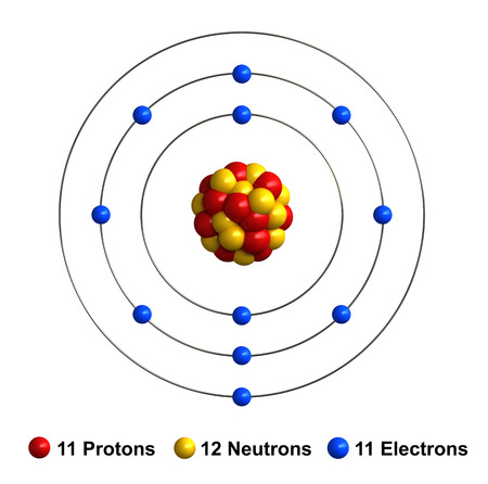 neutron: 3d render of atom structure of sodium isolated over white background Protons are represented as red spheres, neutron as yellow spheres, electrons as blue spheres