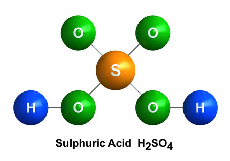 3d render of molecular structure of sulfuric acid isolated over white background Atoms are represented as spheres with color and chemical symbol coding: hydrogen(H) - blue, oxygen(O) - green, sulfur(S) - orange.