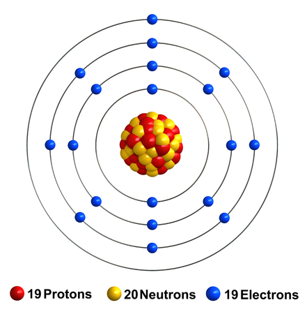 neutron: 3d render of atom structure of pottasium isolated over white background Protons are represented as red spheres, neutron as yellow spheres, electrons as blue spheres Stock Photo