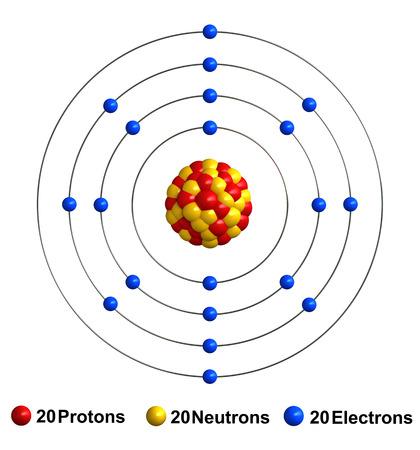 atomo: 3d rinden de la estructura del átomo de calcio aislado sobre fondo blanco Los protones se representan como esferas de color rojo, amarillo neutrones como esferas, electrones como esferas azules Foto de archivo