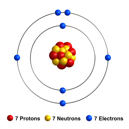 3d render of atom structure of nitrogen isolated over white background Protons are represented as red spheres, neutron as yellow spheres, electrons as blue spheres Stock Photo