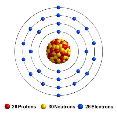 3d render of atom structure of iron isolated over white background Protons are represented as red spheres, neutron as yellow spheres, electrons as blue spheres Stock Photo