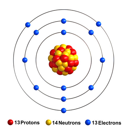 3d render of atom structure of aluminum isolated over white background Protons are represented as red spheres, neutron as yellow spheres, electrons as blue spheres