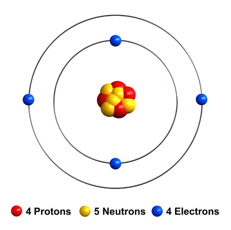 neutrons: 3d render of atom structure of berylium isolated over white background Protons are represented as red spheres, neutron as yellow spheres, electrons as blue spheres