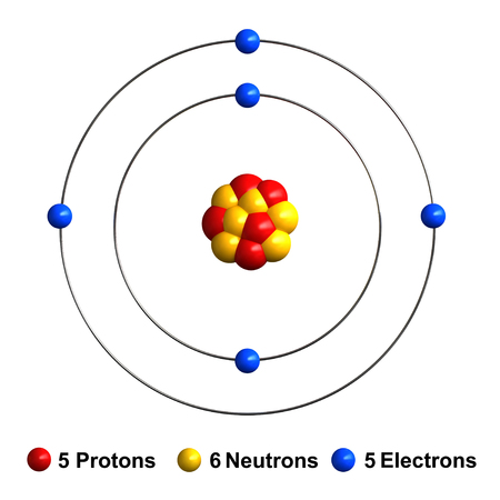 boron: 3d render of atom structure of boron isolated over white background Protons are represented as red spheres, neutron as yellow spheres, electrons as blue spheres