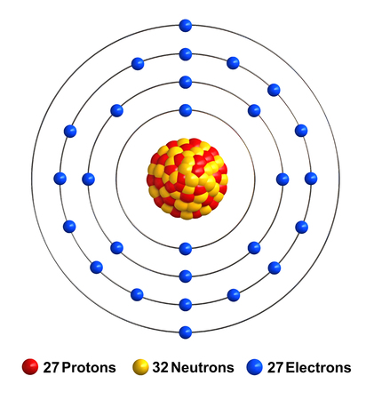 3d render of atom structure of cobalt isolated over white background Protons are represented as red spheres, neutron as yellow spheres, electrons as blue spheres Stock Photo