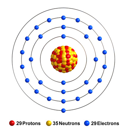 3d render of atom structure of copper isolated over white background Protons are represented as red spheres, neutron as yellow spheres, electrons as blue spheres