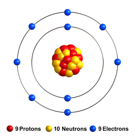 3d render of atom structure of fluorine isolated over white background Protons are represented as red spheres, neutron as yellow spheres, electrons as blue spheres