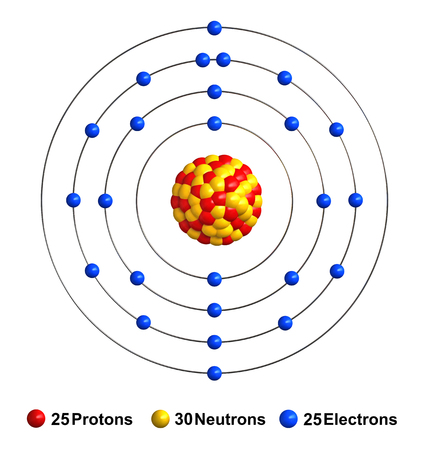 atomic symbol: 3d render of atom structure of manganese isolated over white background Protons are represented as red spheres, neutron as yellow spheres, electrons as blue spheres