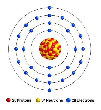 3d render of atom structure of nickel isolated over white background Protons are represented as red spheres, neutron as yellow spheres, electrons as blue spheres