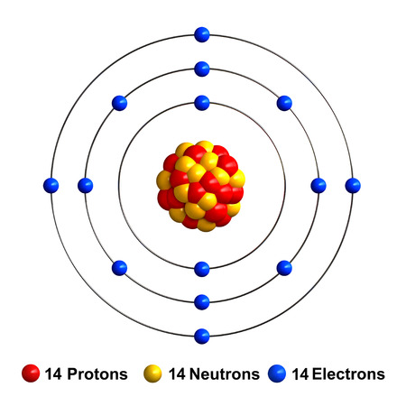 3d render of atom structure of silicon isolated over white background Protons are represented as red spheres, neutron as yellow spheres, electrons as blue spheres