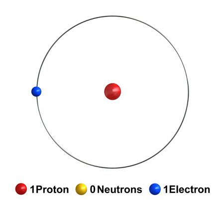3d render of atom structure of hydrogen isolated over white background Protons are represented as red spheres, neutron as yellow spheres, electrons as blue spheres