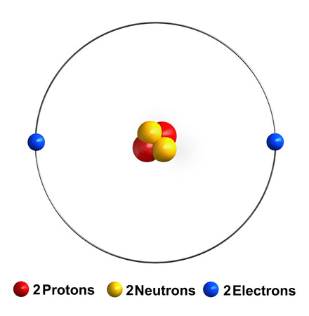 3d render of atom structure of helium isolated over white background Protons are represented as red spheres, neutron as yellow spheres, electrons as blue spheres