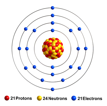 3d render of atom structure of scandium isolated over white background Protons are represented as red spheres, neutron as yellow spheres, electrons as blue spheres