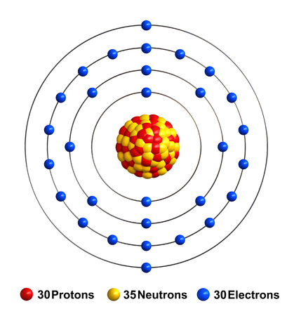 3d render of atom structure of zinc isolated over white background Protons are represented as red spheres, neutron as yellow spheres, electrons as blue spheres