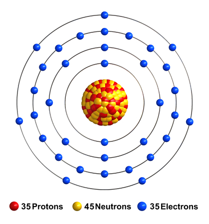 3d render of atom structure of bromine isolated over white background Protons are represented as red spheres, neutron as yellow spheres, electrons as blue spheres