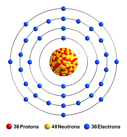 3d render of atom structure of krypton isolated over white background Protons are represented as red spheres, neutron as yellow spheres, electrons as blue spheres