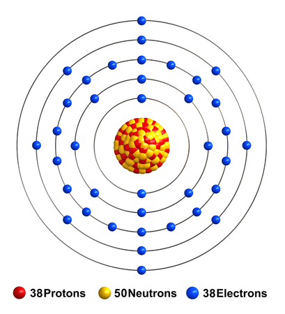 3d render of atom structure of strontium isolated over white background Protons are represented as red spheres, neutron as yellow spheres, electrons as blue spheres