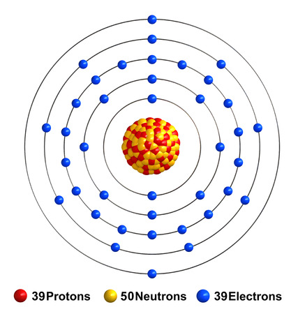 3d render of atom structure of yttrium isolated over white background Protons are represented as red spheres, neutron as yellow spheres, electrons as blue spheres