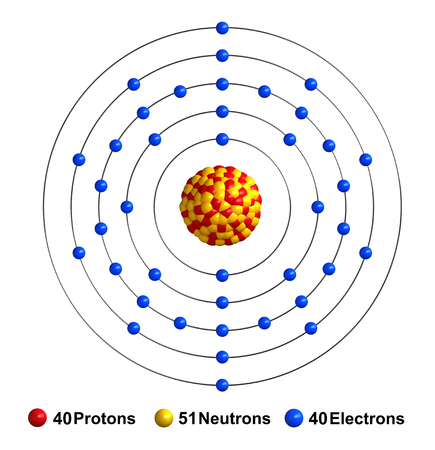3d render of atom structure of zirconium isolated over white background Protons are represented as red spheres, neutron as yellow spheres, electrons as blue spheres