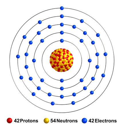 3d render of atom structure of molybdenum isolated over white background Protons are represented as red spheres, neutron as yellow spheres, electrons as blue spheres