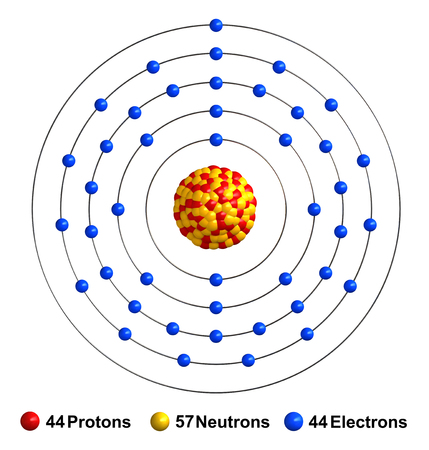3d render of atom structure of ruthenium isolated over white background Protons are represented as red spheres, neutron as yellow spheres, electrons as blue spheres