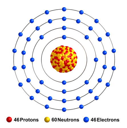 3d render of atom structure of palladium isolated over white background Protons are represented as red spheres, neutron as yellow spheres, electrons as blue spheres