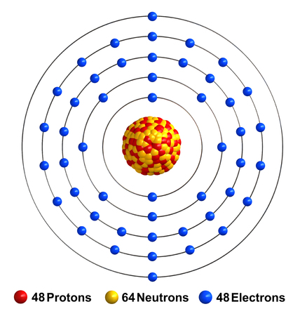 3d render of atom structure of cadmium isolated over white background Protons are represented as red spheres, neutron as yellow spheres, electrons as blue spheres Stock Photo