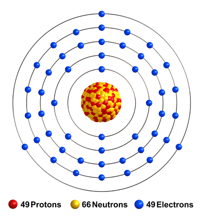 3d render of atom structure of indium isolated over white background Protons are represented as red spheres, neutron as yellow spheres, electrons as blue spheres