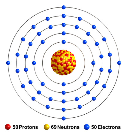 3d render of atom structure of tin isolated over white background Protons are represented as red spheres, neutron as yellow spheres, electrons as blue spheres